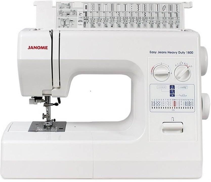 Demo symaskiner