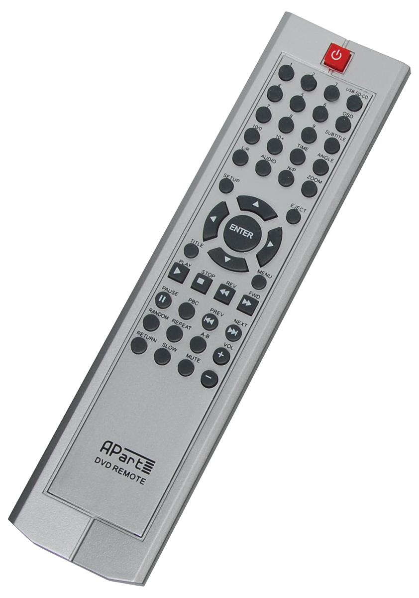 Optional wireless remote control for PC1000 and PCR3000