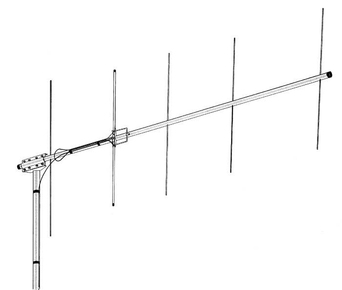 VB-25FM 5 element, 2 meter beam, 11,2 dBi