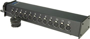 Klotz RMP 37P floorbox 12/12 XLR/37p hun