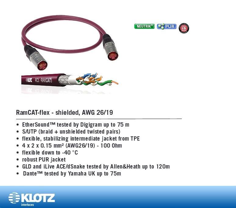 Klotz RAMCAT5 etherCON NE8MC/NE8MC sort 2 m